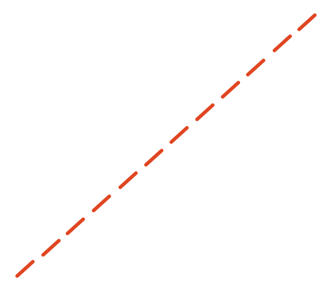 dotted-line-angle